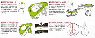 leatt_gpx5.5.jpg